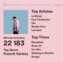 Le TOP artiste